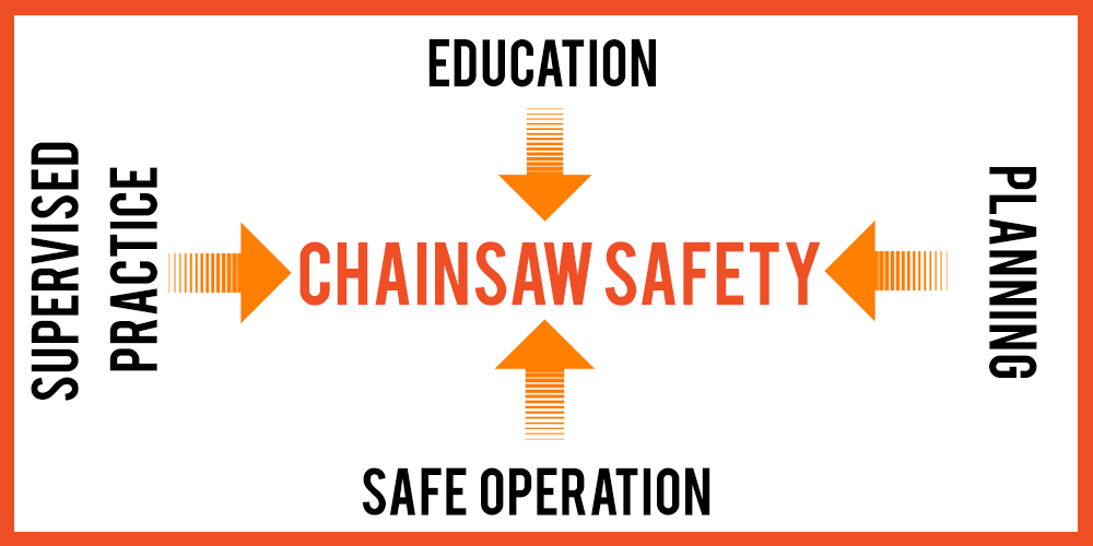 Chainsaw safety – suggestions and tips
